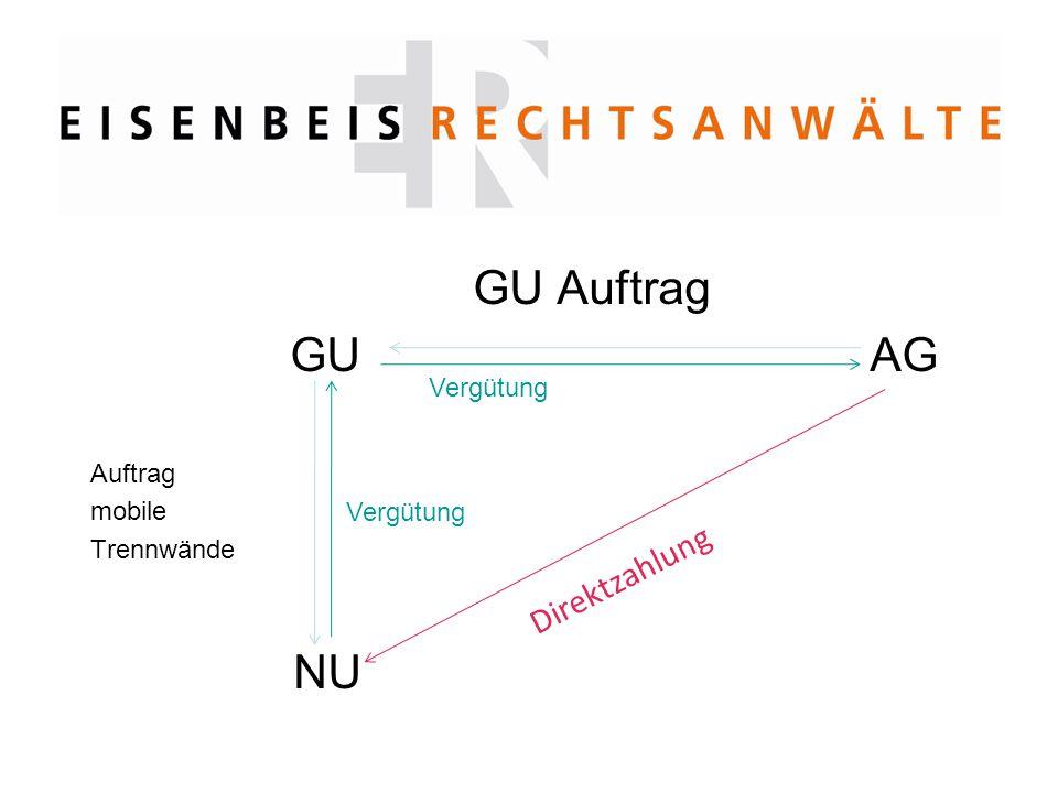 GU Auftrag GU AG Auftrag mobile Trennwände NU Direktzahlung Vergütung