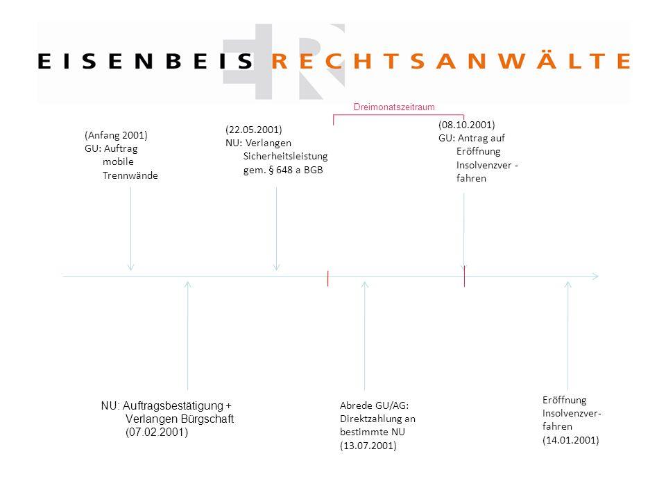 NU: Auftragsbestätigung + Verlangen Bürgschaft (07.02.2001) Eröffnung Insolvenzver- fahren (14.01.2001) (Anfang 2001) GU: Auftrag mobile Trennwände (2