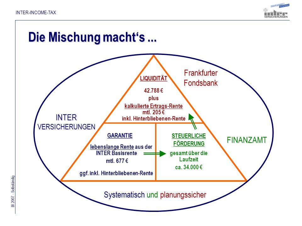 Bl 2007 - Selbständig INTER-INCOME-TAX GARANTIE STEUERLICHE FÖRDERUNG LIQUIDITÄT FLEXIBILITÄT  Eigenaufwendungen [13 Jahre x 10.000 €] 130.000 € * Die Höhe der Überschüsse können nicht garantiert werden.