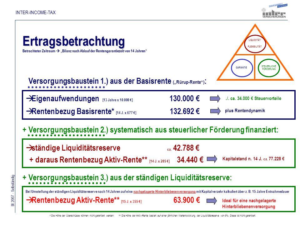 Bl 2007 - Selbständig INTER-INCOME-TAX Fazit...