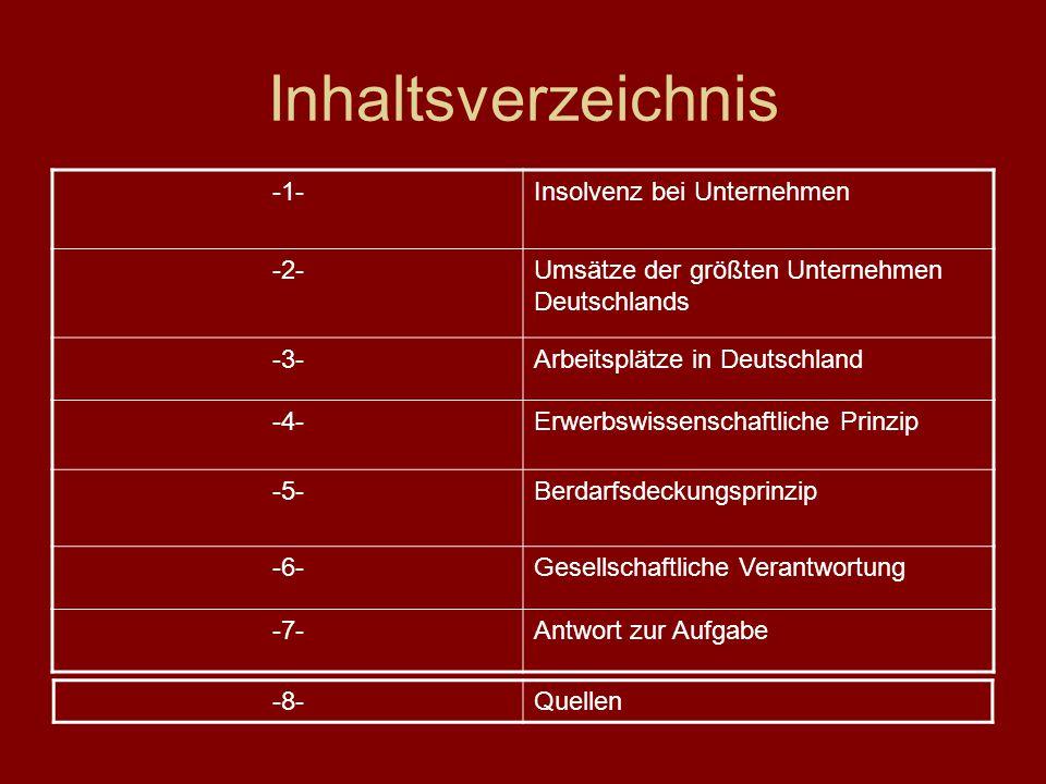 Inhaltsverzeichnis -1-Insolvenz bei Unternehmen -2-Umsätze der größten Unternehmen Deutschlands -3-Arbeitsplätze in Deutschland -4-Erwerbswissenschaftliche Prinzip -5-Berdarfsdeckungsprinzip -6-Gesellschaftliche Verantwortung -7-Antwort zur Aufgabe -8-Quellen