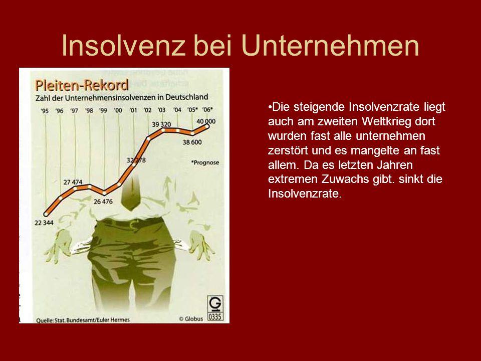 Insolvenz bei Unternehmen Die steigende Insolvenzrate liegt auch am zweiten Weltkrieg dort wurden fast alle unternehmen zerstört und es mangelte an fast allem.