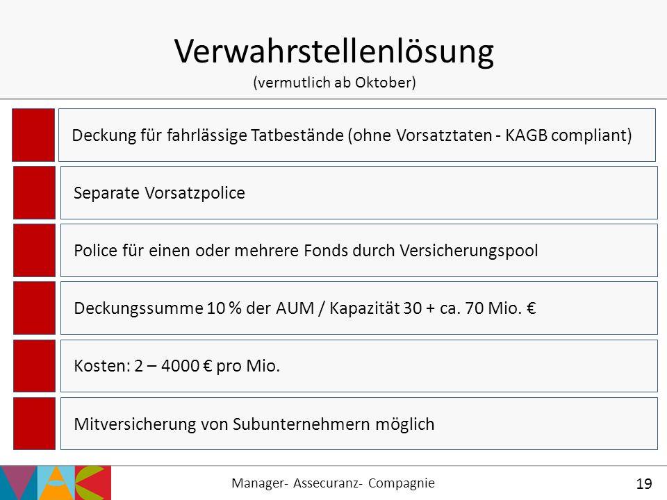 Manager- Assecuranz- Compagnie 19 Verwahrstellenlösung (vermutlich ab Oktober) Deckung für fahrlässige Tatbestände (ohne Vorsatztaten - KAGB compliant