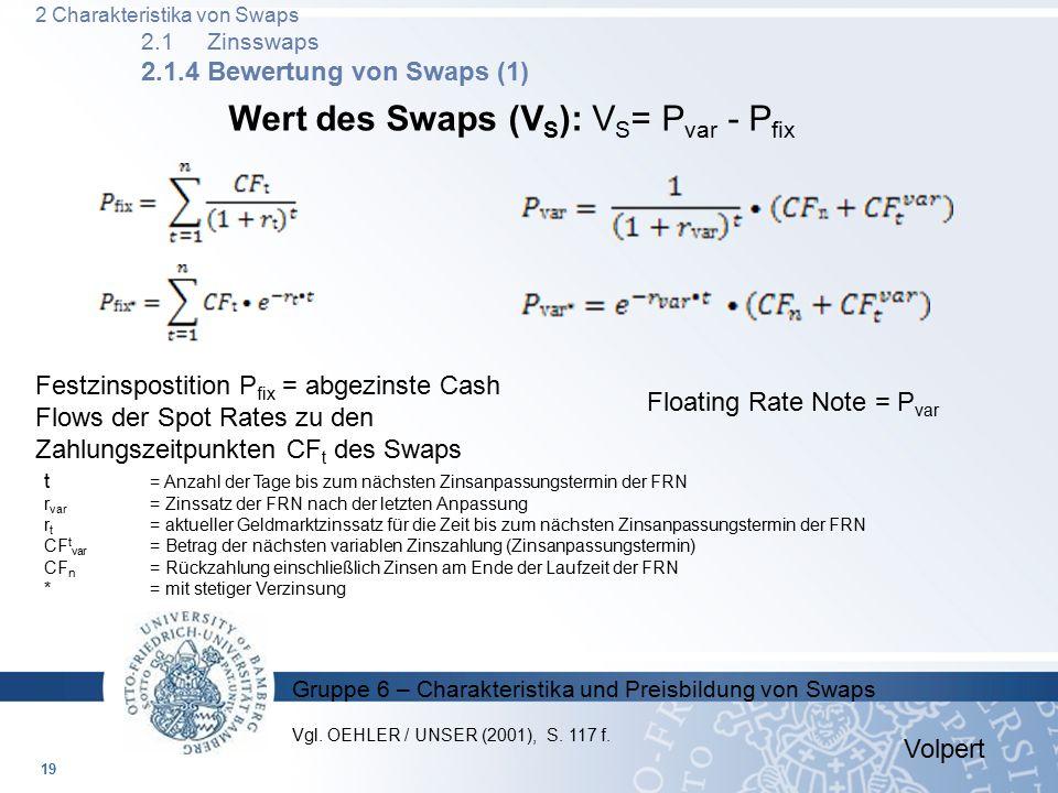 Gruppe 6 – Charakteristika und Preisbildung von Swaps t = Anzahl der Tage bis zum nächsten Zinsanpassungstermin der FRN r var = Zinssatz der FRN nach