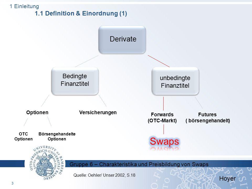 Gruppe 6 – Charakteristika und Preisbildung von Swaps 34 Risiken von Swaps: Im wesentlichen auf das Adressausfallrisiko beschränkt  entsteht wenn eine Kontraktpartei ihre vertraglich vereinbarten Leistungen nicht nachkommt und ein neuer Kontrakt geschlossen werden muss  Risiko ist nur die Differenz aus den ursprünglichen und den am Markt jetzt geltenden Konditionen  wenn eine Swap Position sich negativ entwickelt besteht das Risiko, dass ein Kontraktpartner absichtlich die Leistungen vernachlässigt  Im Vergleich zu Krediten ist das Ausfallrisiko niedriger ( weil Netting-Möglichkeiten, Sicherheiten, Sicherheitseinlagen möglich ) Vgl.