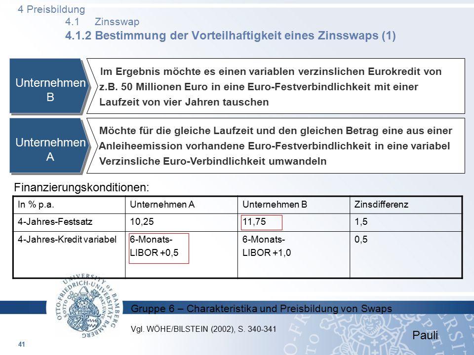 Gruppe 6 – Charakteristika und Preisbildung von Swaps Im Ergebnis möchte es einen variablen verzinslichen Eurokredit von z.B. 50 Millionen Euro in ein