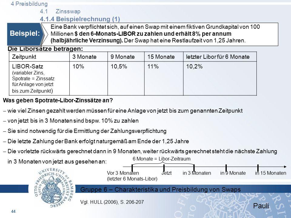 Gruppe 6 – Charakteristika und Preisbildung von Swaps Zeitpunkt3 Monate9 Monate15 Monateletzter Libor für 6 Monate LIBOR-Satz (variabler Zins, Spotrat