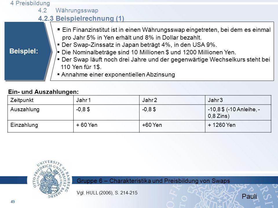 Gruppe 6 – Charakteristika und Preisbildung von Swaps ZeitpunktJahr 1Jahr 2Jahr 3 Auszahlung-0,8 $ -10,8 $ (-10 Anleihe, - 0,8 Zins) Einzahlung+ 60 Ye