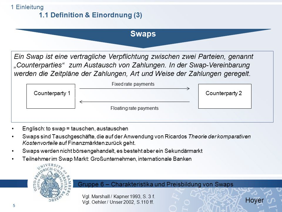 Gruppe 6 – Charakteristika und Preisbildung von Swaps Englisch: to swap = tauschen, austauschen Swaps sind Tauschgeschäfte, die auf der Anwendung von