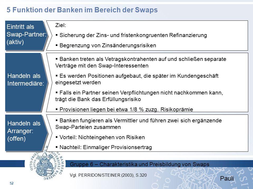 Gruppe 6 – Charakteristika und Preisbildung von Swaps 5 Funktion der Banken im Bereich der Swaps Eintritt als Swap-Partner: (aktiv) Handeln als Interm