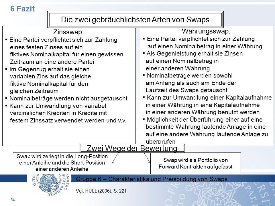 Gruppe 6 – Charakteristika und Preisbildung von Swaps 6 Fazit 54 Zinsswap:  Eine Partei verpflichtet sich zur Zahlung eines festen Zinses auf ein fik