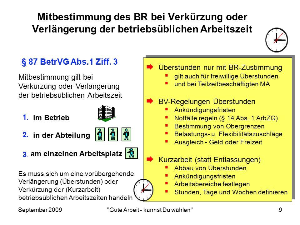 September 2009 Gute Arbeit - kannst Du wählen 9 Mitbestimmung des BR bei Verkürzung oder Verlängerung der betriebsüblichen Arbeitszeit  Überstunden nur mit BR-Zustimmung  gilt auch für freiwillige Überstunden  und bei Teilzeitbeschäftigten MA  BV-Regelungen Überstunden  Ankündigungsfristen  Notfälle regeln (§ 14 Abs.