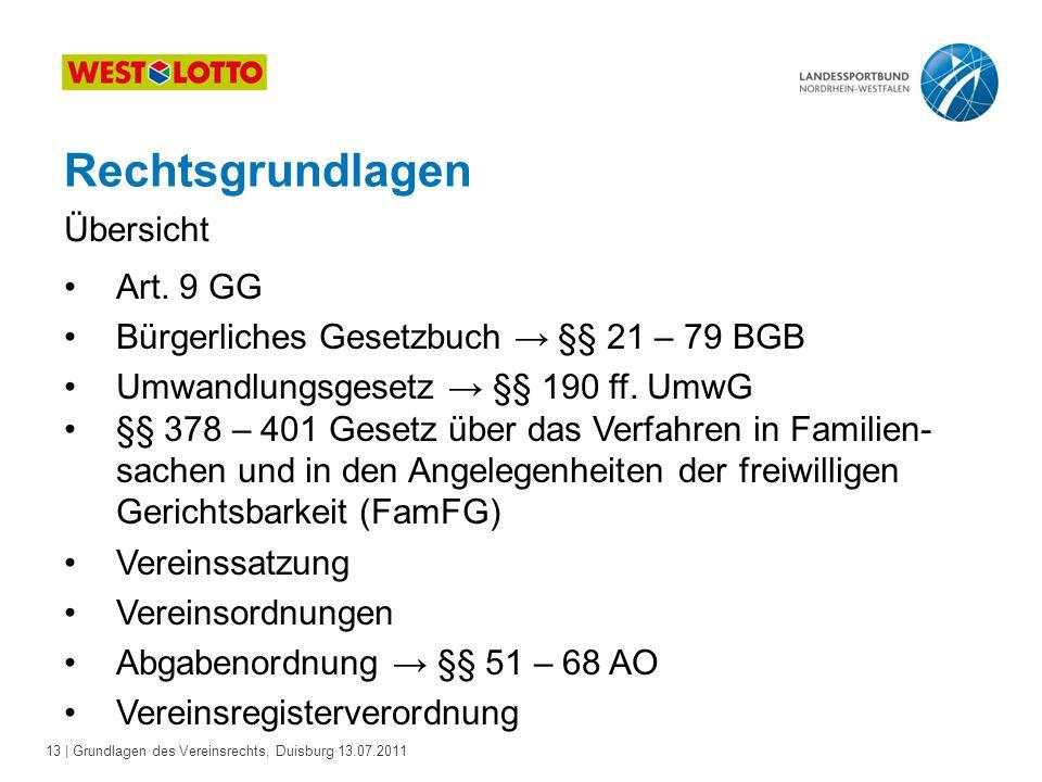 13 | Grundlagen des Vereinsrechts, Duisburg 13.07.2011 Rechtsgrundlagen Art. 9 GG Bürgerliches Gesetzbuch → §§ 21 – 79 BGB Umwandlungsgesetz → §§ 190