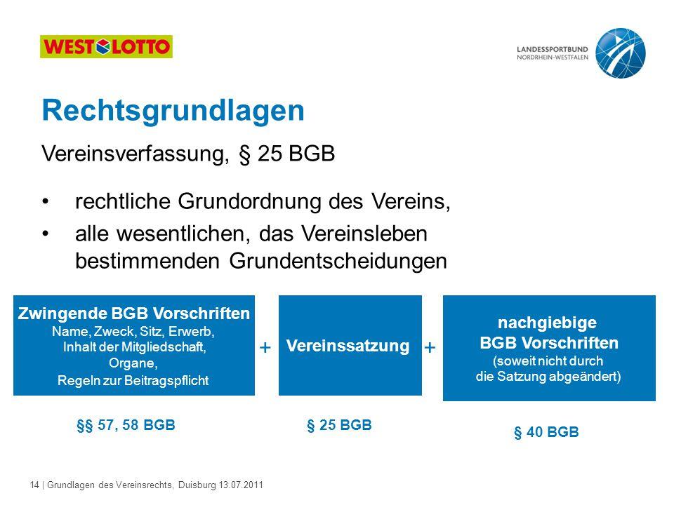 14 | Grundlagen des Vereinsrechts, Duisburg 13.07.2011 Rechtsgrundlagen Vereinsverfassung, § 25 BGB rechtliche Grundordnung des Vereins, alle wesentli