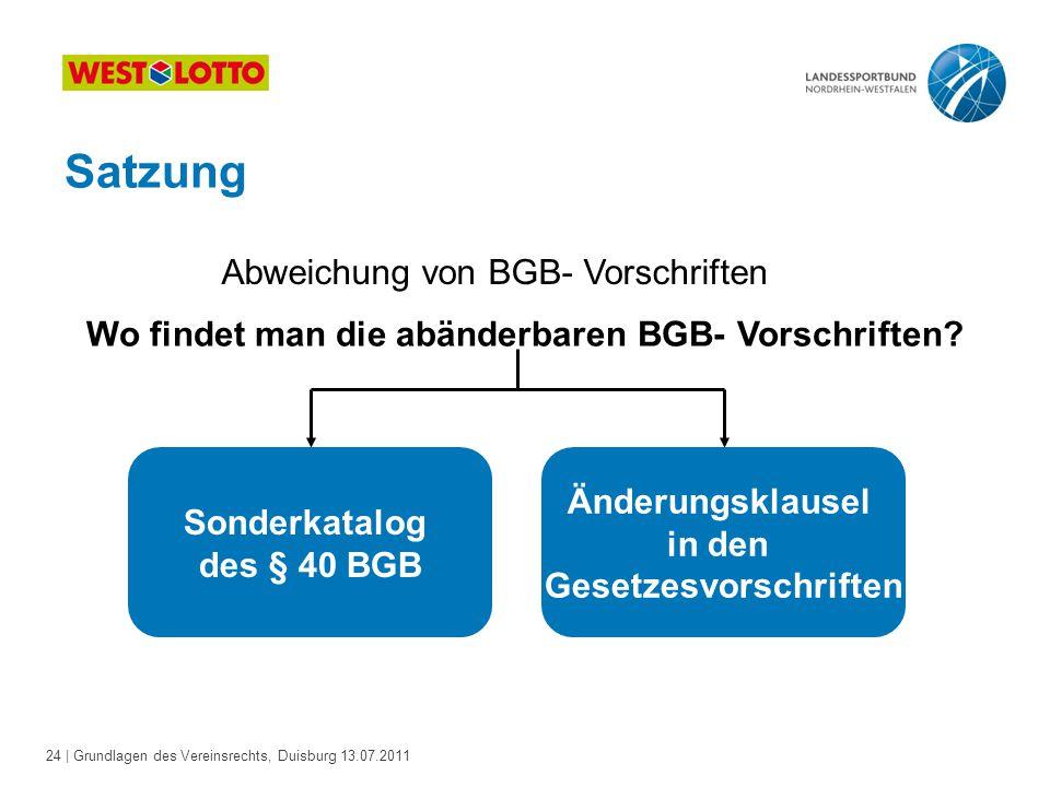 24 | Grundlagen des Vereinsrechts, Duisburg 13.07.2011 Satzung Abweichung von BGB- Vorschriften Wo findet man die abänderbaren BGB- Vorschriften? Sond