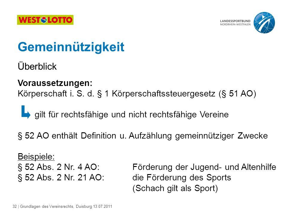32 | Grundlagen des Vereinsrechts, Duisburg 13.07.2011 Gemeinnützigkeit Überblick Voraussetzungen: Körperschaft i. S. d. § 1 Körperschaftssteuergesetz