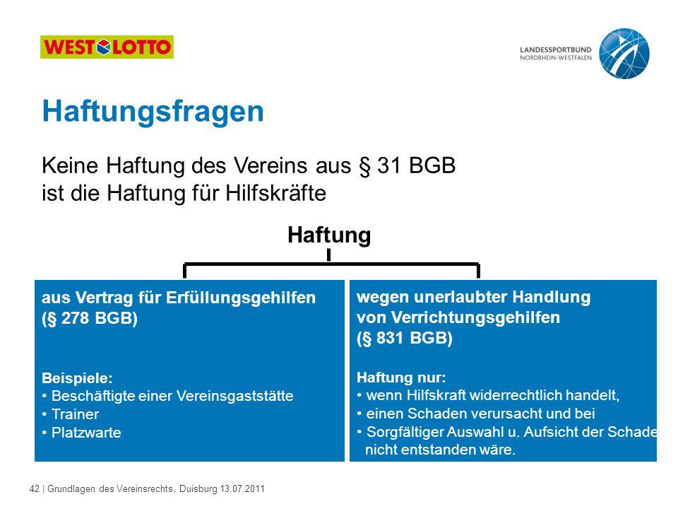 42 | Grundlagen des Vereinsrechts, Duisburg 13.07.2011 Haftungsfragen Keine Haftung des Vereins aus § 31 BGB ist die Haftung für Hilfskräfte Haftung a