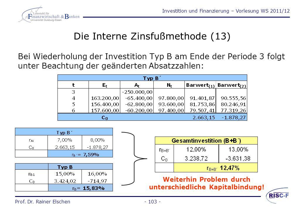 Investition und Finanzierung – Vorlesung WS 2011/12 Prof. Dr. Rainer Elschen- 102 - Die Interne Zinsfußmethode (12) Den Kapitalwert einer Investition