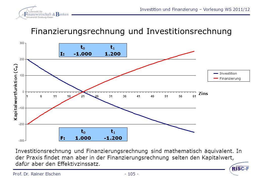 Investition und Finanzierung – Vorlesung WS 2011/12 Prof. Dr. Rainer Elschen- 104 - Beurteilung der Internen Zinsfußmethode Zeitliche Verteilung der E