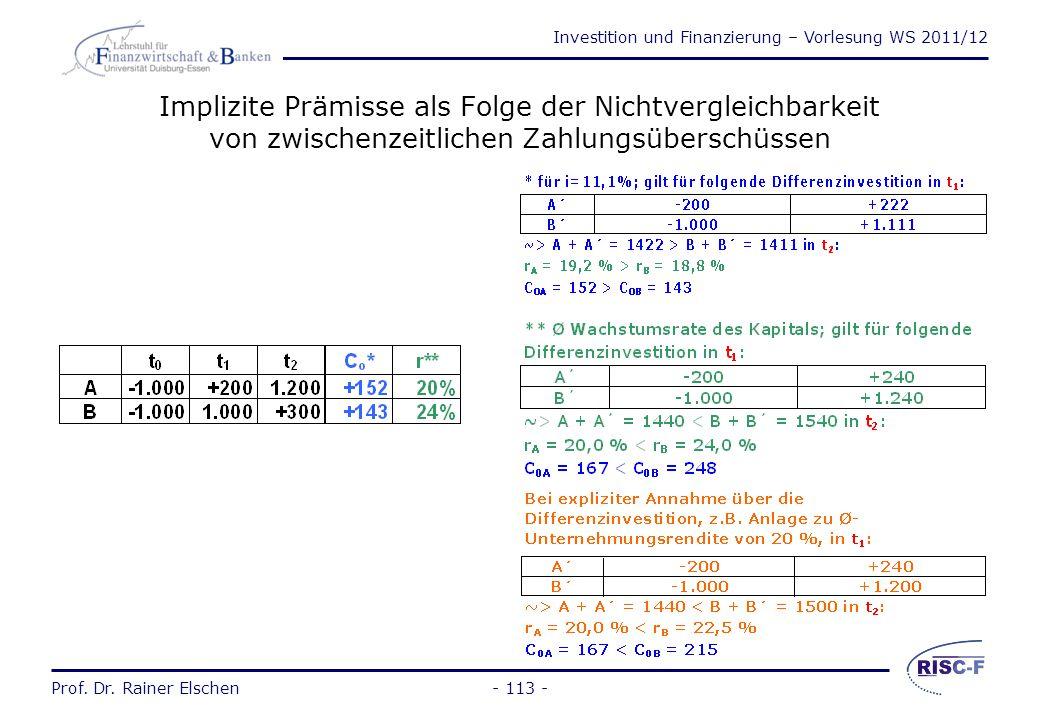 Investition und Finanzierung – Vorlesung WS 2011/12 Prof. Dr. Rainer Elschen- 112 - Implizite Prämisse als Folge der Nichtvergleichbarkeit von Planung