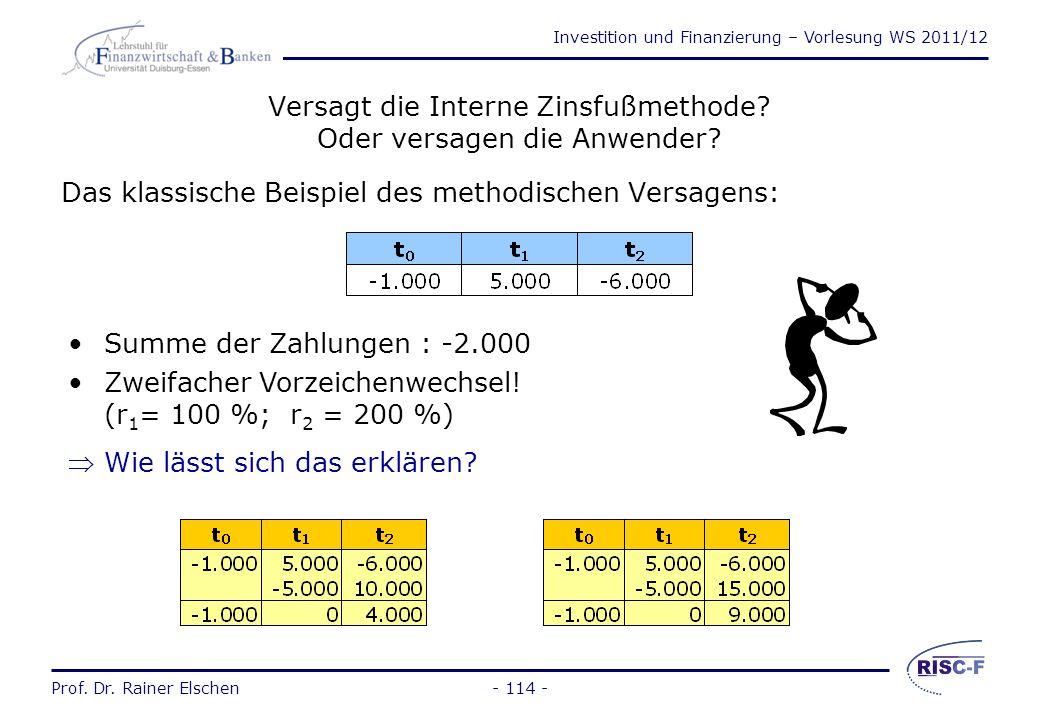 Investition und Finanzierung – Vorlesung WS 2011/12 Prof. Dr. Rainer Elschen- 113 - Implizite Prämisse als Folge der Nichtvergleichbarkeit von zwische