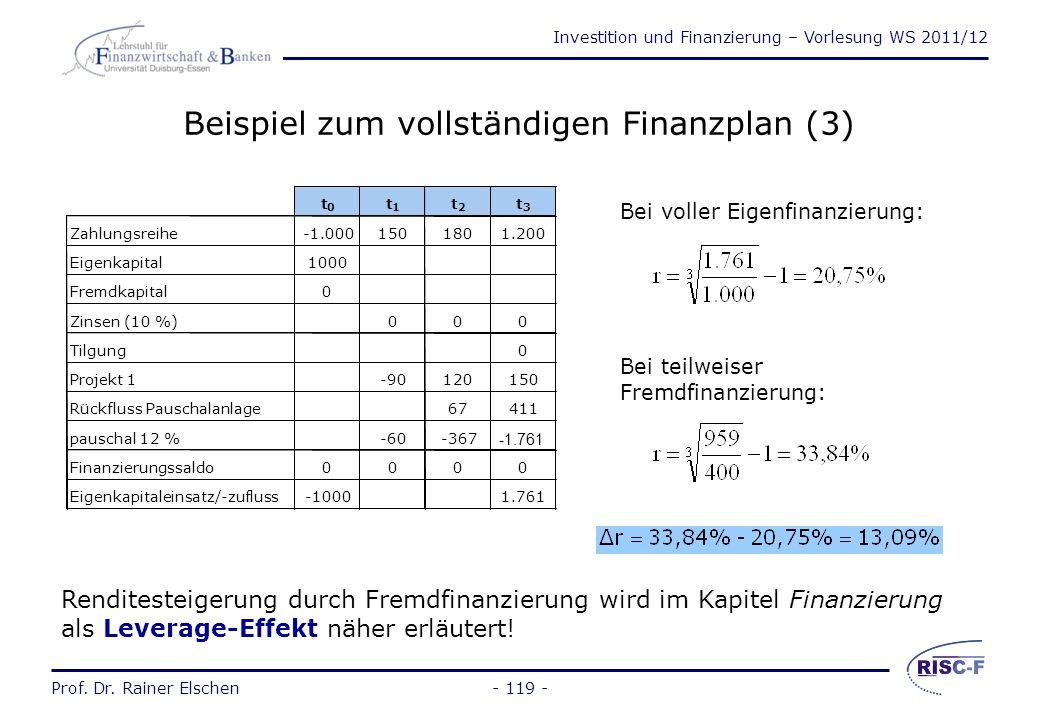Investition und Finanzierung – Vorlesung WS 2011/12 Prof. Dr. Rainer Elschen- 118 - Beispiel zum vollständigen Finanzplan (2) 1.Am Ende der Nutzungsda