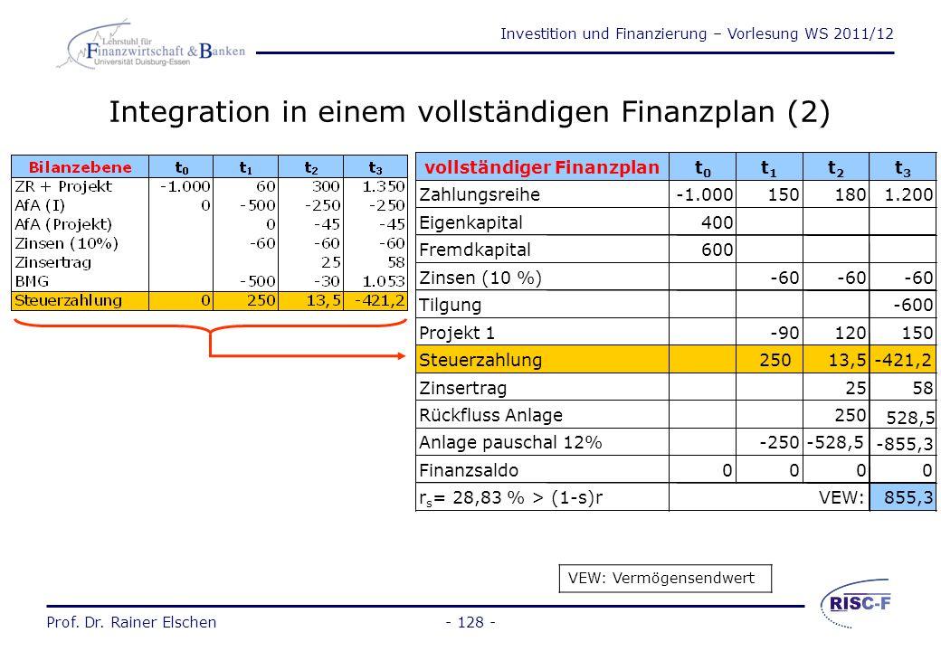 Investition und Finanzierung – Vorlesung WS 2011/12 Prof. Dr. Rainer Elschen- 127 - Integration in einem vollständigen Finanzplan (1) Steuern sind zus