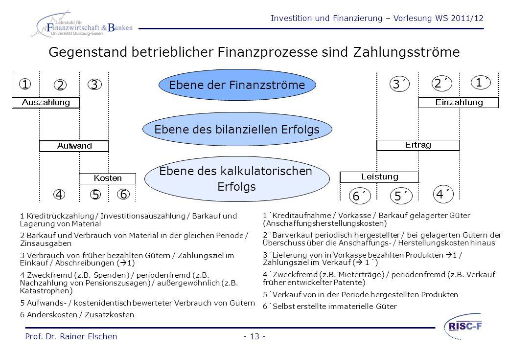 Investition und Finanzierung – Vorlesung WS 2011/12 Prof. Dr. Rainer Elschen Finanzwirtschaftliche Entscheidungskriterien - 12 - Fähigkeit des Unterne