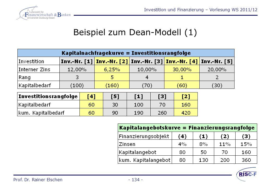 Investition und Finanzierung – Vorlesung WS 2011/12 Prof. Dr. Rainer Elschen- 133 - Investitionsprogrammentscheidung (2) Budgetbeschränkung und einhei
