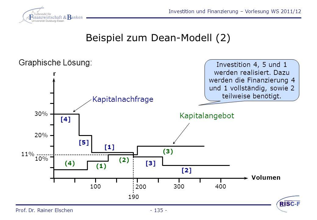 Investition und Finanzierung – Vorlesung WS 2011/12 Prof. Dr. Rainer Elschen- 134 - Beispiel zum Dean-Modell (1)