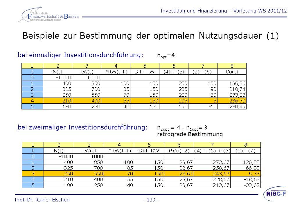 Investition und Finanzierung – Vorlesung WS 2011/12 Prof. Dr. Rainer Elschen- 138 - Bestimmung der optimalen Nutzungsdauer (bei streng konkaver Kapita