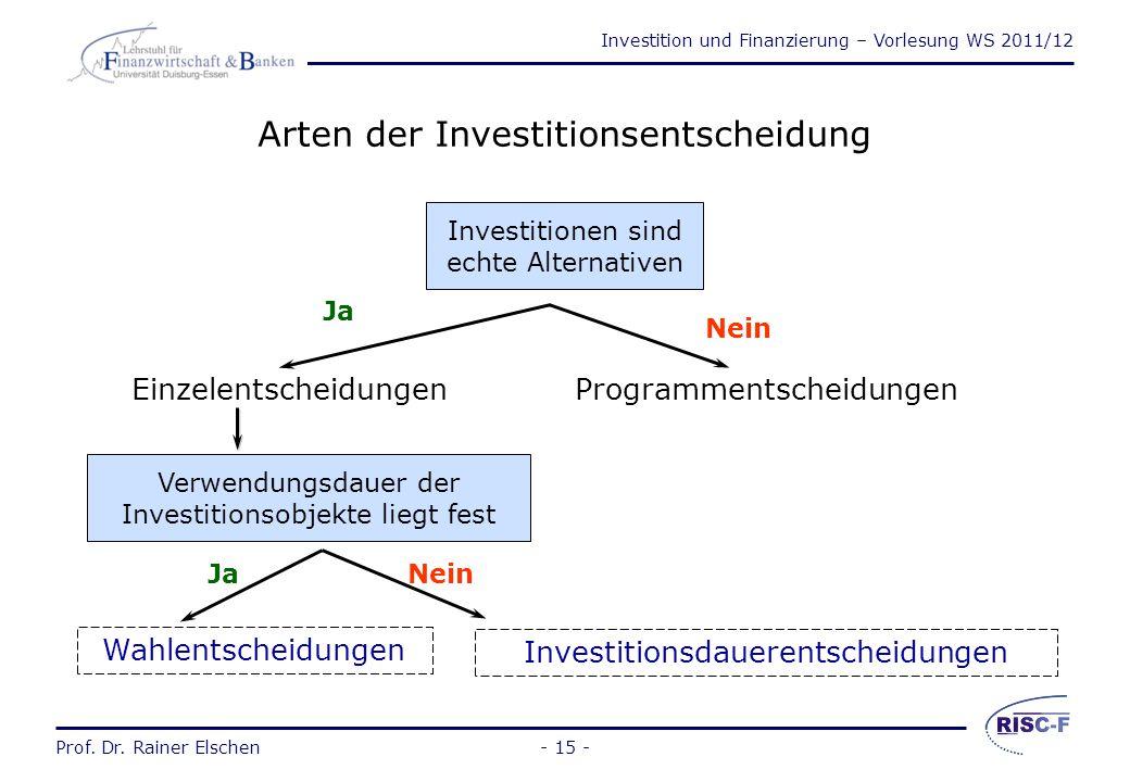 Investition und Finanzierung – Vorlesung WS 2011/12 Prof. Dr. Rainer Elschen- 14 - Investitionsbegriffe... Investitionen als Kapitalbindungsvorgang mi