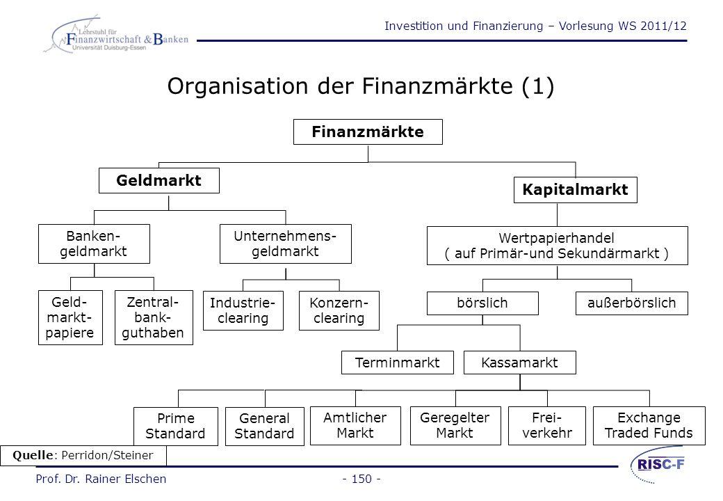 Investition und Finanzierung – Vorlesung WS 2011/12 Prof. Dr. Rainer Elschen- 149 - 2.6Grundlagen der Wertpapierbewertung