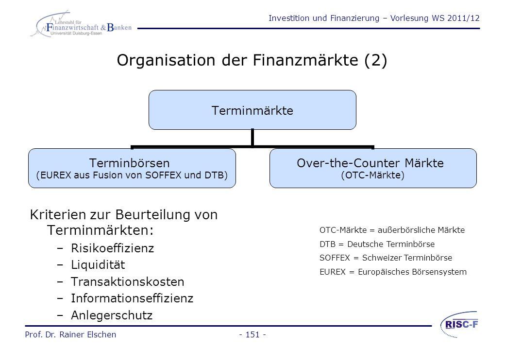 Investition und Finanzierung – Vorlesung WS 2011/12 Prof. Dr. Rainer Elschen- 150 - KassamarktTerminmarkt Organisation der Finanzmärkte (1) Frei- verk