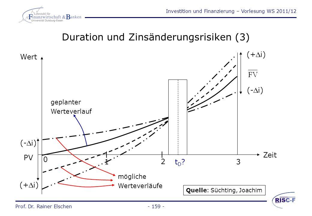 Investition und Finanzierung – Vorlesung WS 2011/12 Prof. Dr. Rainer Elschen- 158 - Duration und Zinsänderungsrisiken (2) Steigt (sinkt) der Marktzins