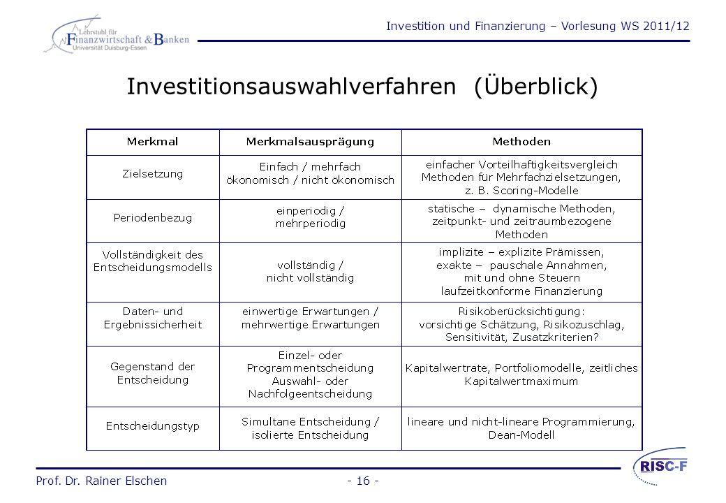 Investition und Finanzierung – Vorlesung WS 2011/12 Prof. Dr. Rainer Elschen- 15 - Arten der Investitionsentscheidung Investitionen sind echte Alterna