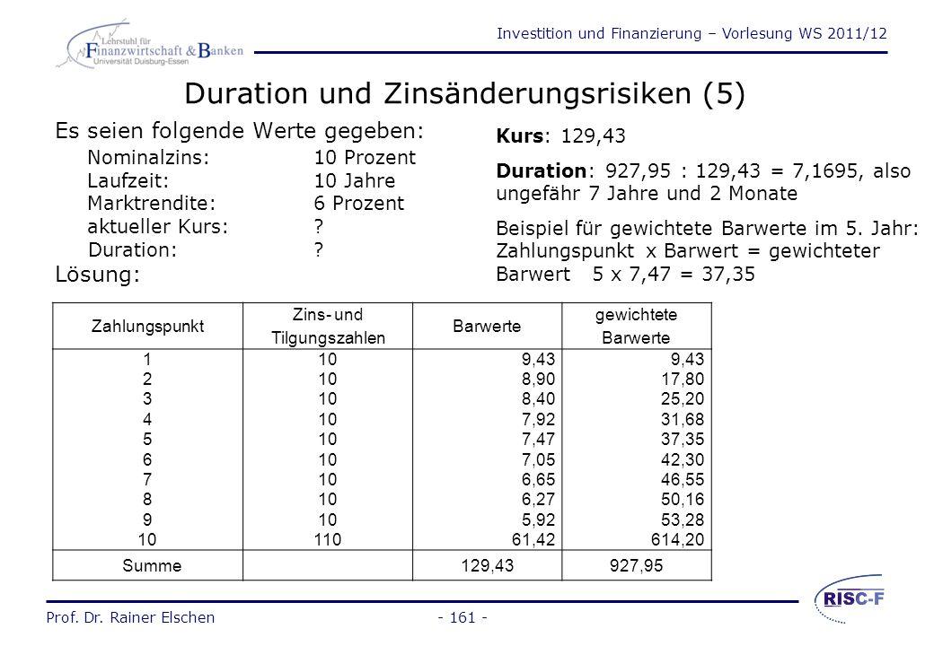 Investition und Finanzierung – Vorlesung WS 2011/12 Prof. Dr. Rainer Elschen- 160 - Duration und Zinsänderungsrisiken (4) Die Dauer bis zum Erreichen