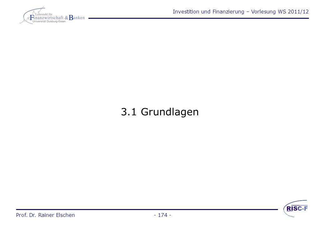 Investition und Finanzierung – Vorlesung WS 2011/12 Prof. Dr. Rainer Elschen- 173 - 3Management der Kapitalbeschaffung (Finanzierung)