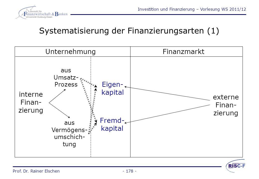 Investition und Finanzierung – Vorlesung WS 2011/12 Prof. Dr. Rainer Elschen- 177 - 3.2Systematisierung der Finanzierungsformen