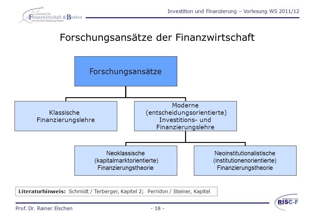 Investition und Finanzierung – Vorlesung WS 2011/12 Prof. Dr. Rainer Elschen 1.2 Forschungsansätze der Finanzwirtschaft - 17 -