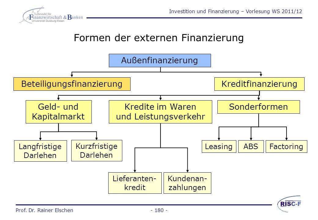 Investition und Finanzierung – Vorlesung WS 2011/12 Prof. Dr. Rainer Elschen Systematisierung der Finanzierungsarten (2) - 179 - Finanzierung Eigenfin