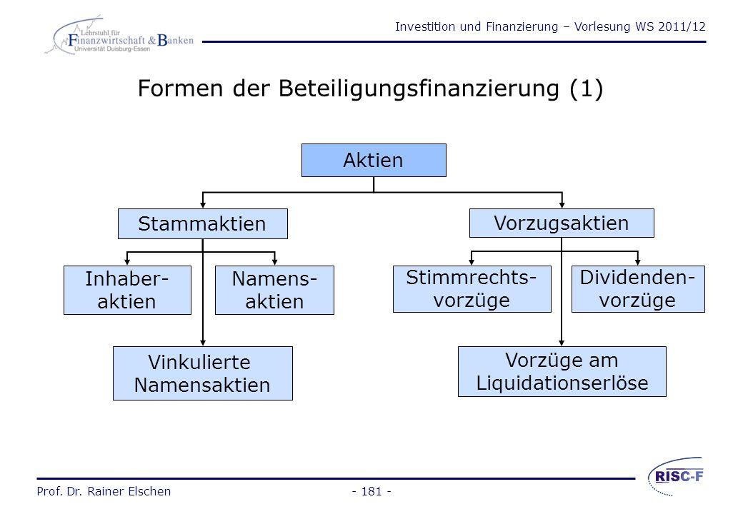 Investition und Finanzierung – Vorlesung WS 2011/12 Prof. Dr. Rainer Elschen- 180 - Formen der externen Finanzierung Außenfinanzierung Beteiligungsfin