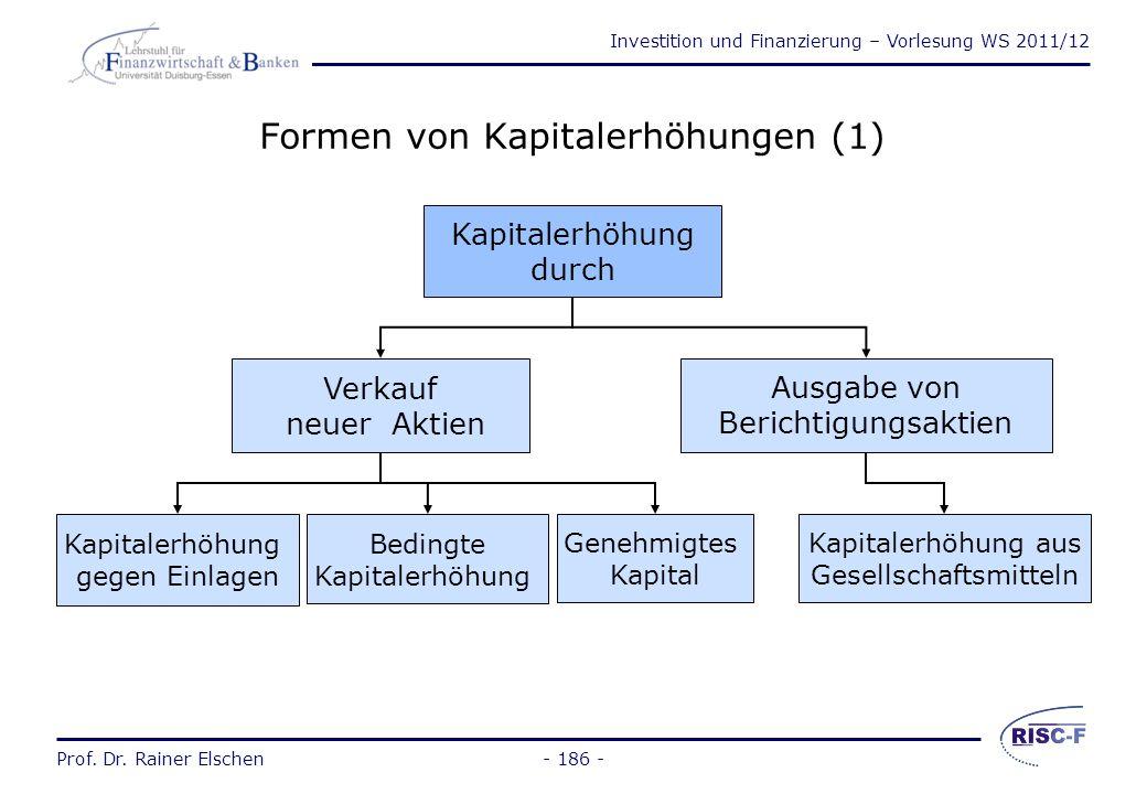 Investition und Finanzierung – Vorlesung WS 2011/12 Prof. Dr. Rainer Elschen- 185 - Einheitskursfeststellung Kursfeststellung nach dem Meistausführung