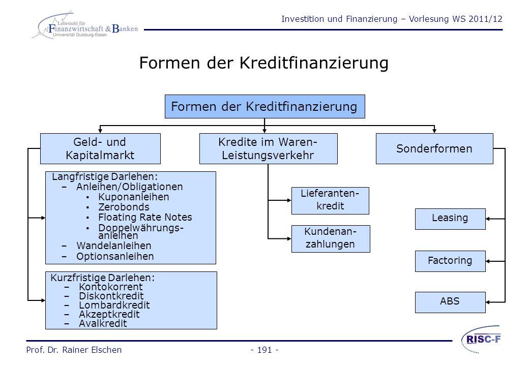 Investition und Finanzierung – Vorlesung WS 2011/12 Prof. Dr. Rainer Elschen Bezugsverhältnis bei Kapitalerhöhungen  das Verhältnis zwischen bestehen