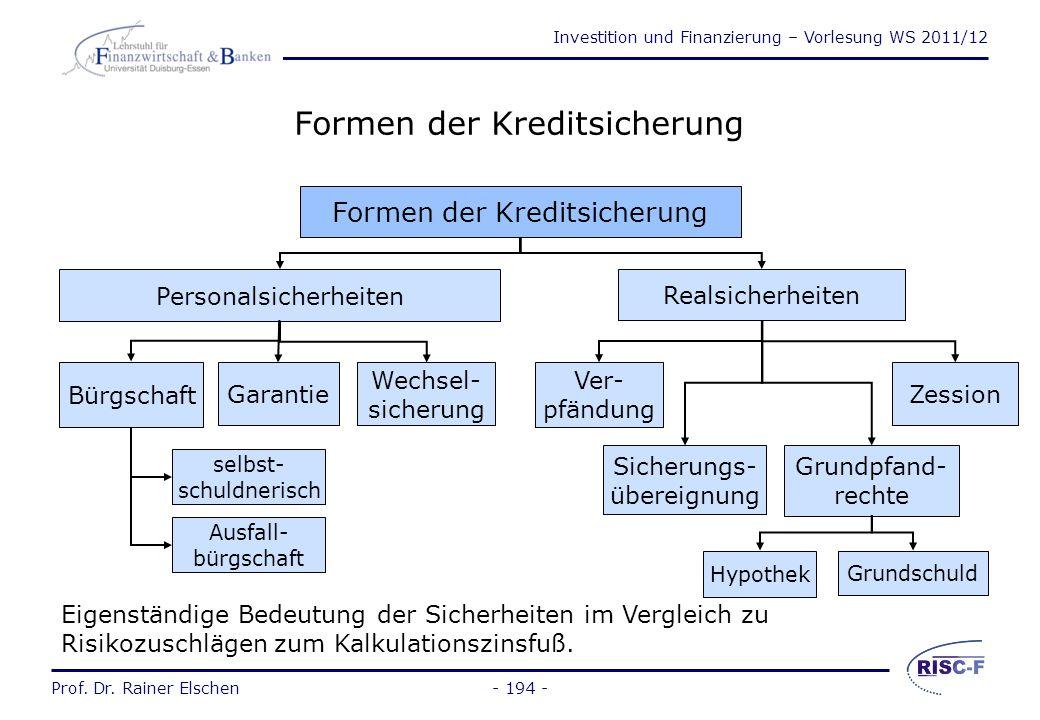 Investition und Finanzierung – Vorlesung WS 2011/12 Prof. Dr. Rainer Elschen Kurzfristige Darlehen Kontokorrentkredit: - (auch Dispositionskredit) Fes