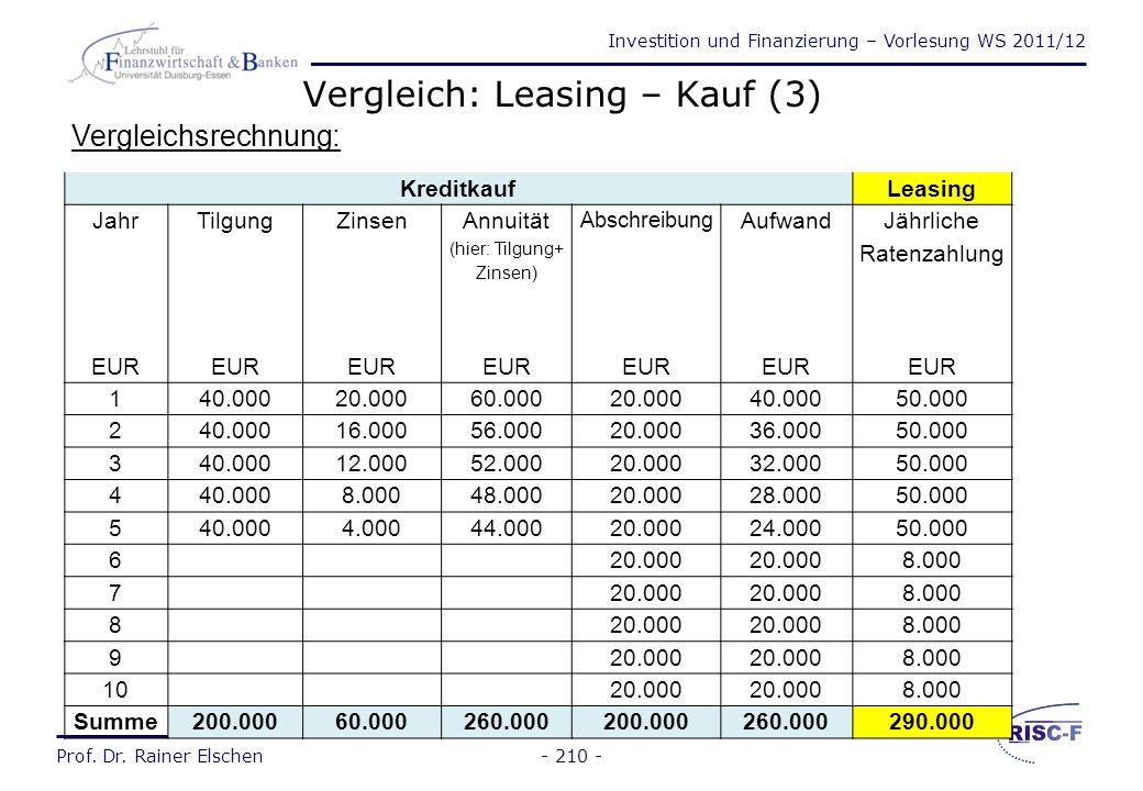 Investition und Finanzierung – Vorlesung WS 2011/12 Prof. Dr. Rainer Elschen Vergleich: Leasing – Kauf (2) Beispiel: Kreditkauf: Leasing: Anschaffung