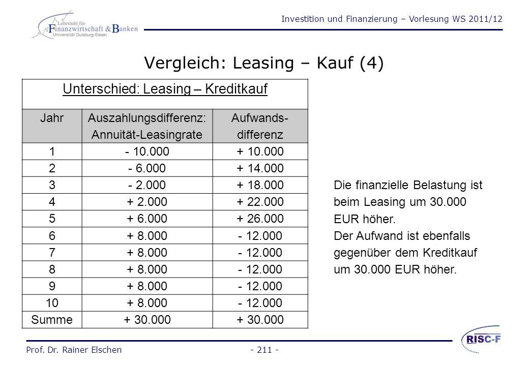 Investition und Finanzierung – Vorlesung WS 2011/12 Prof. Dr. Rainer Elschen Vergleich: Leasing – Kauf (3) Vergleichsrechnung: KreditkaufLeasing Jahr
