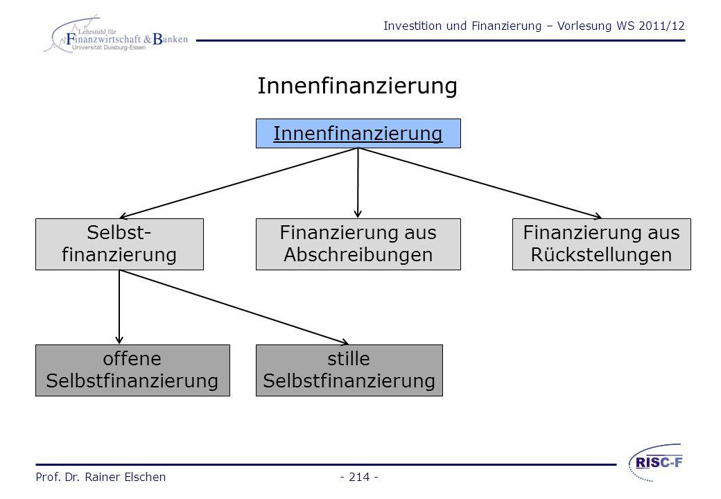 Investition und Finanzierung – Vorlesung WS 2011/12 Prof. Dr. Rainer Elschen- 213 - Prof. Dr. Rainer Elschen Investition und Finanzierung - Vorlesung