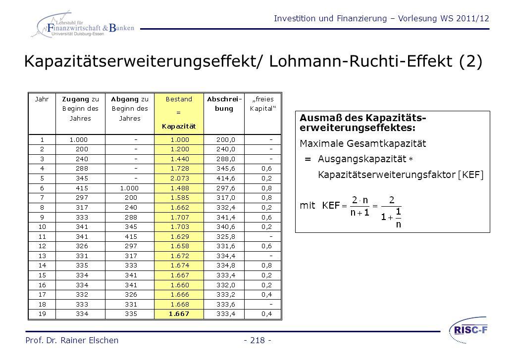 Investition und Finanzierung – Vorlesung WS 2011/12 Prof. Dr. Rainer Elschen- 217 - Kapazitätserweiterungseffekt/ Lohmann-Ruchti-Effekt (1) Prämissen: