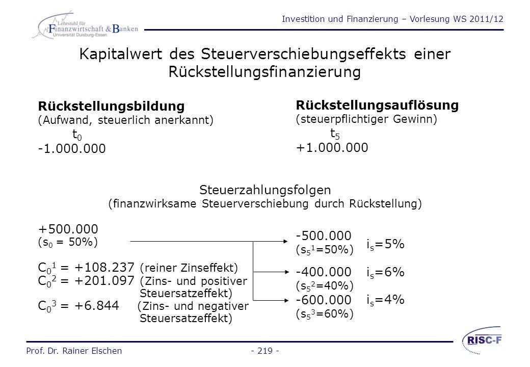 Investition und Finanzierung – Vorlesung WS 2011/12 Prof. Dr. Rainer Elschen- 218 - Kapazitätserweiterungseffekt/ Lohmann-Ruchti-Effekt (2) Ausmaß des